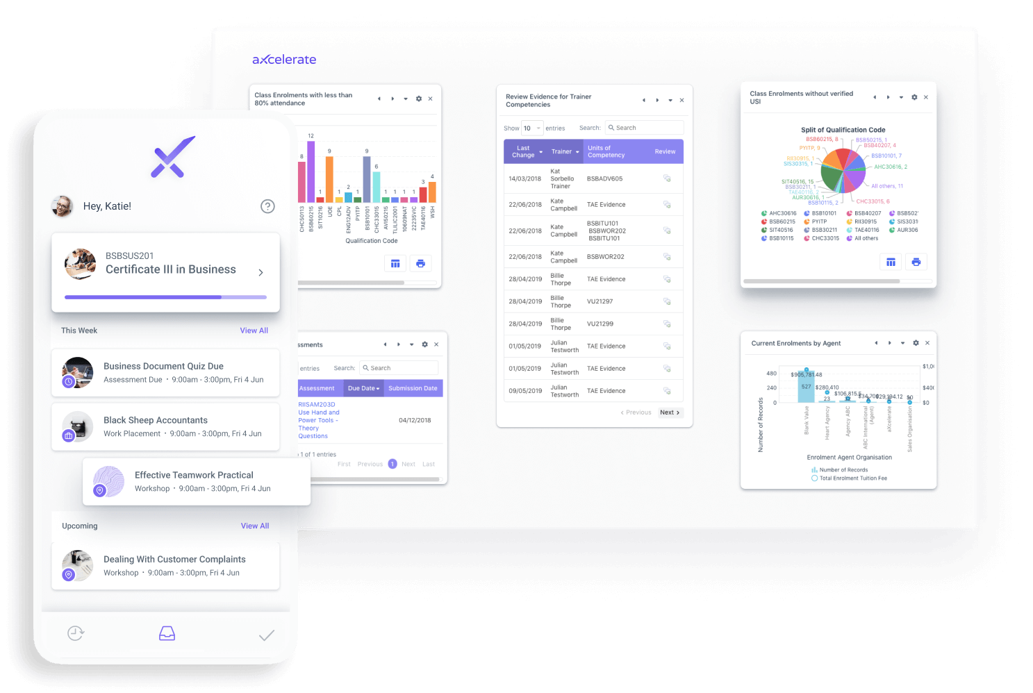 aXcelerate Leaner App and Dashboards