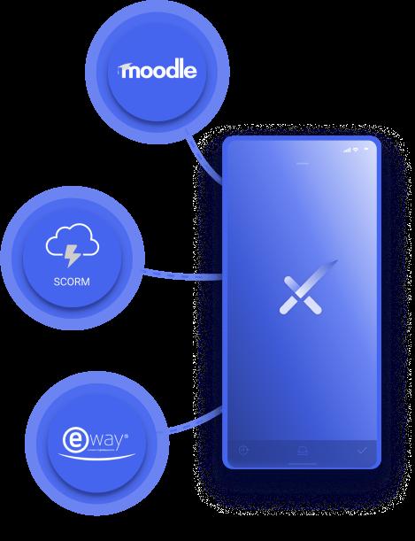 Moodle, SCORM/x-API, eWay integrations for eLearning
