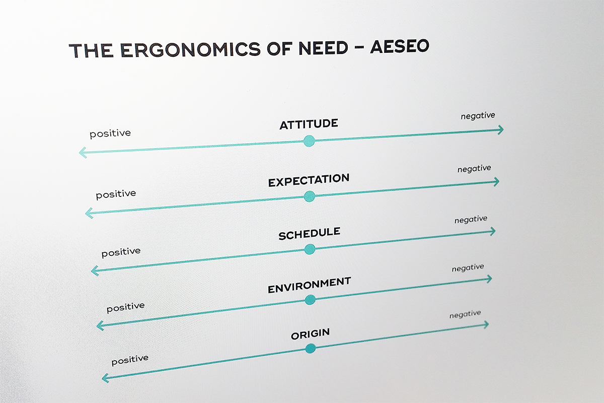 The ergonomics of need– ASEO.