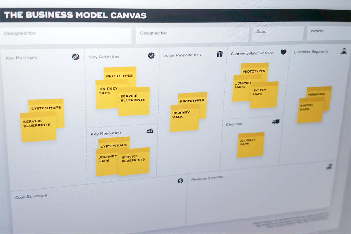 Business Model Canvas and connected ­service design tools.