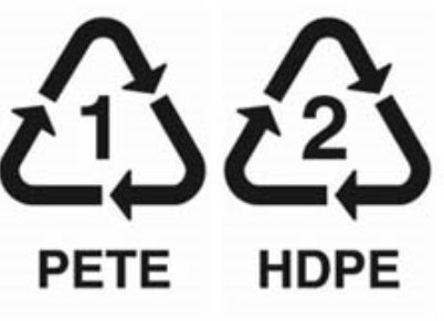 Image result for plastics 1 and 2 logos