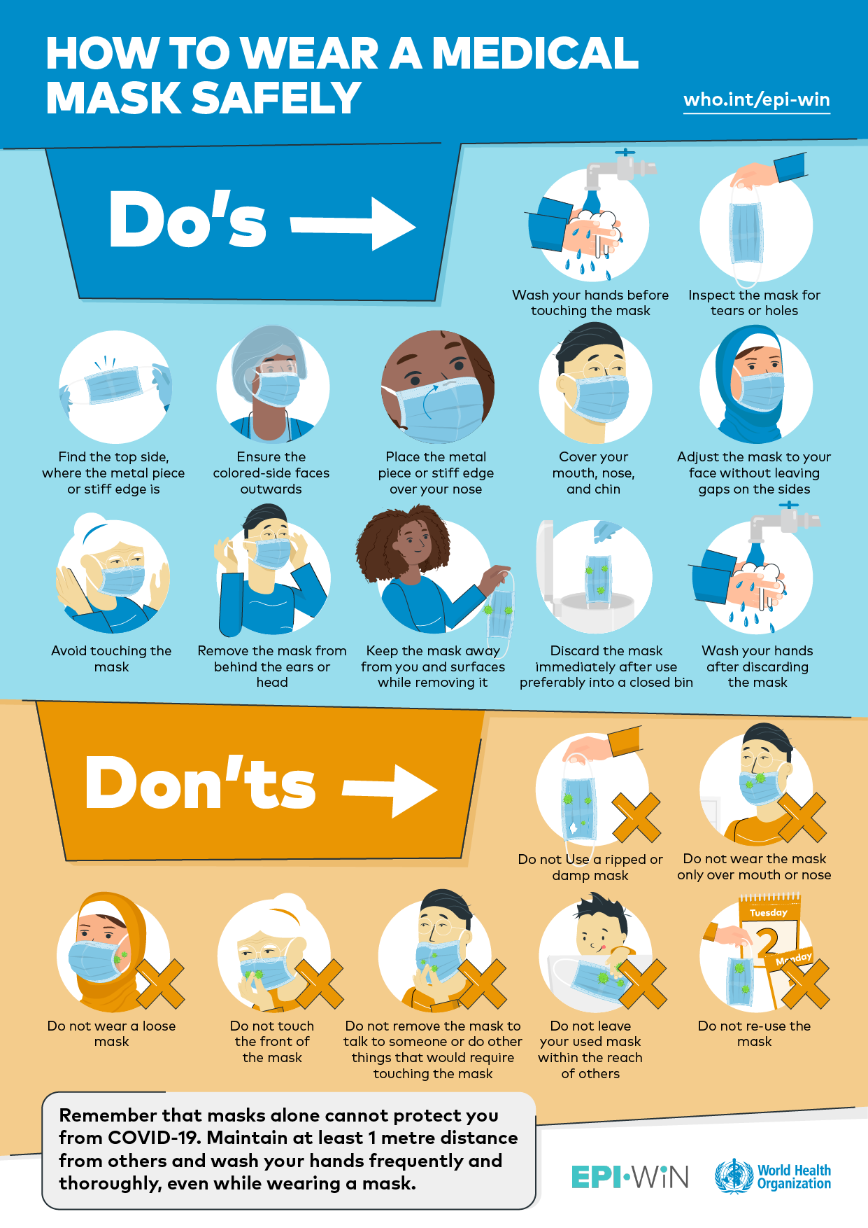 How to wear a medical mask safely.