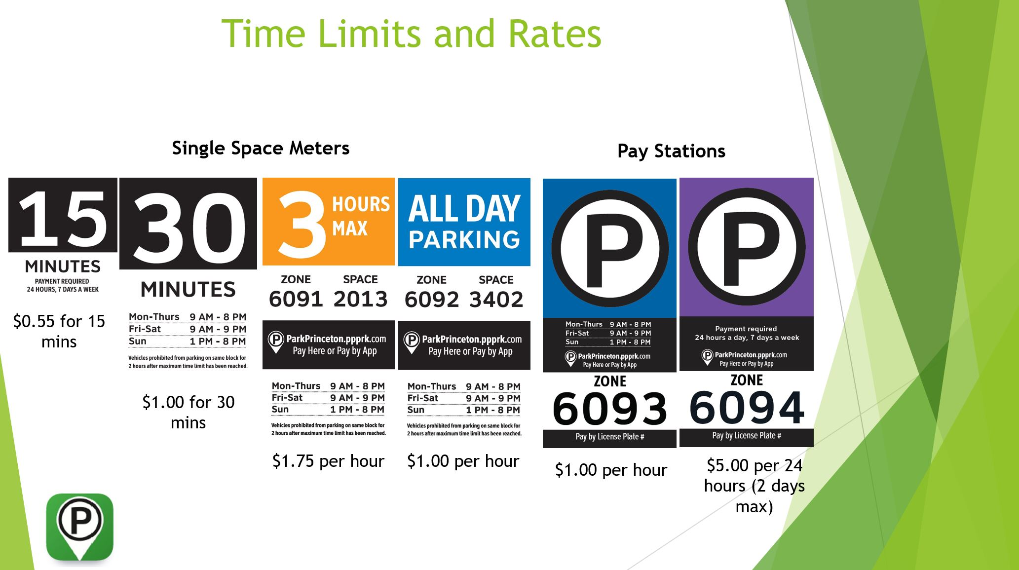 parking chart with rates