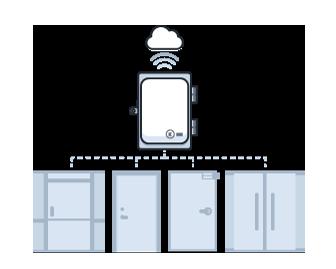 cloud door control