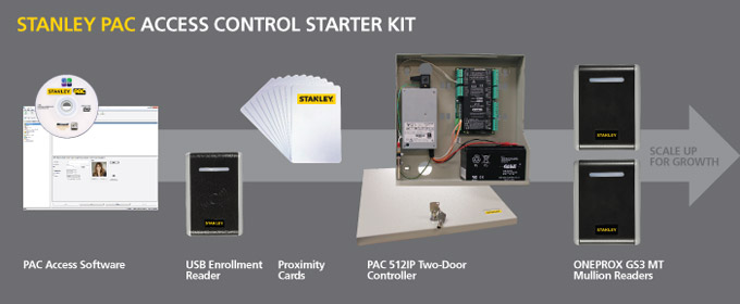 Stanley PAC Access Control Review, Pricing + Features on