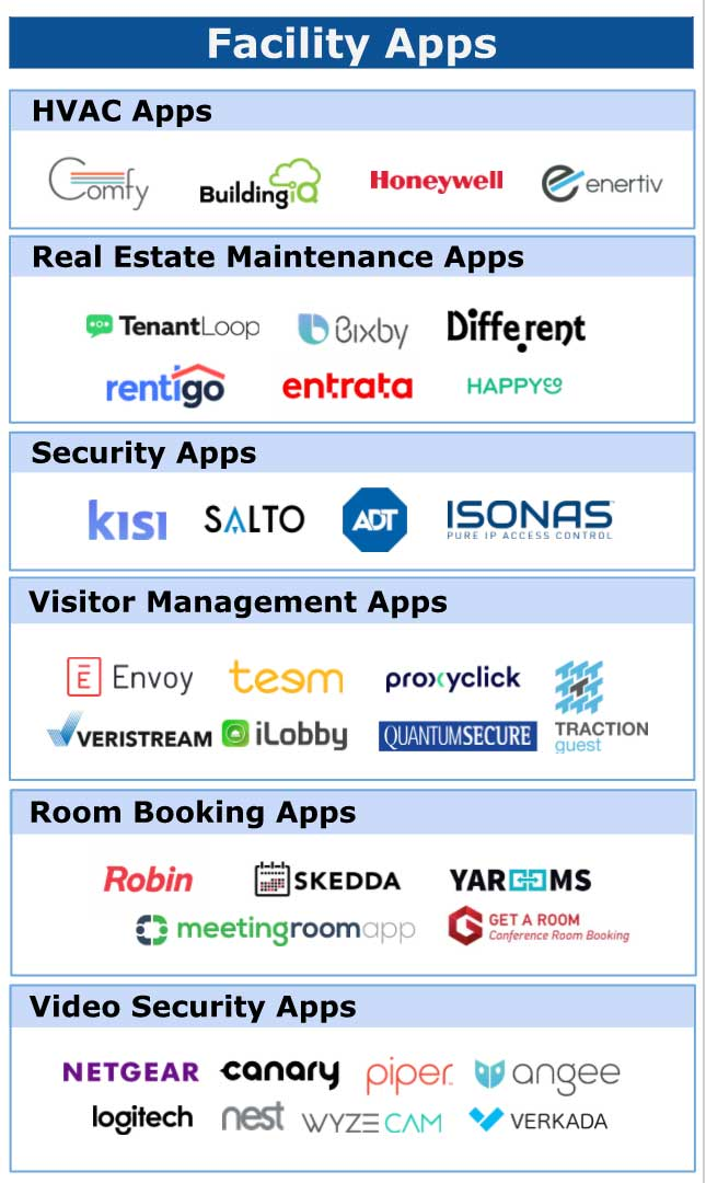 All-in-One Real Estate Apps Landscape | Kisi