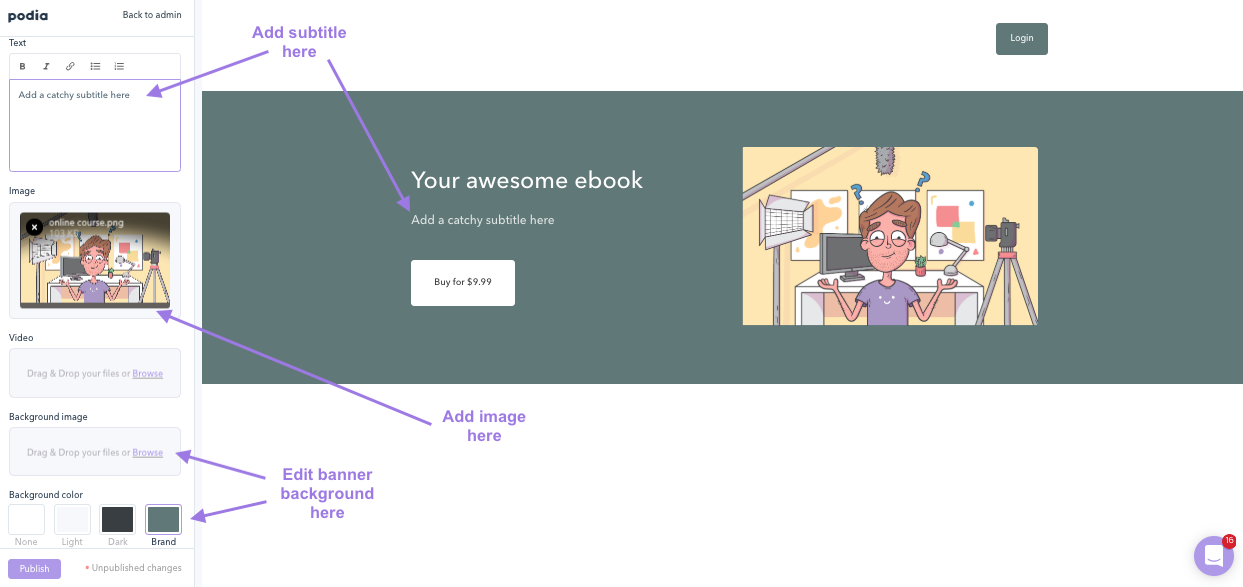 How to Make Money Selling Ebooks from Your Own Site