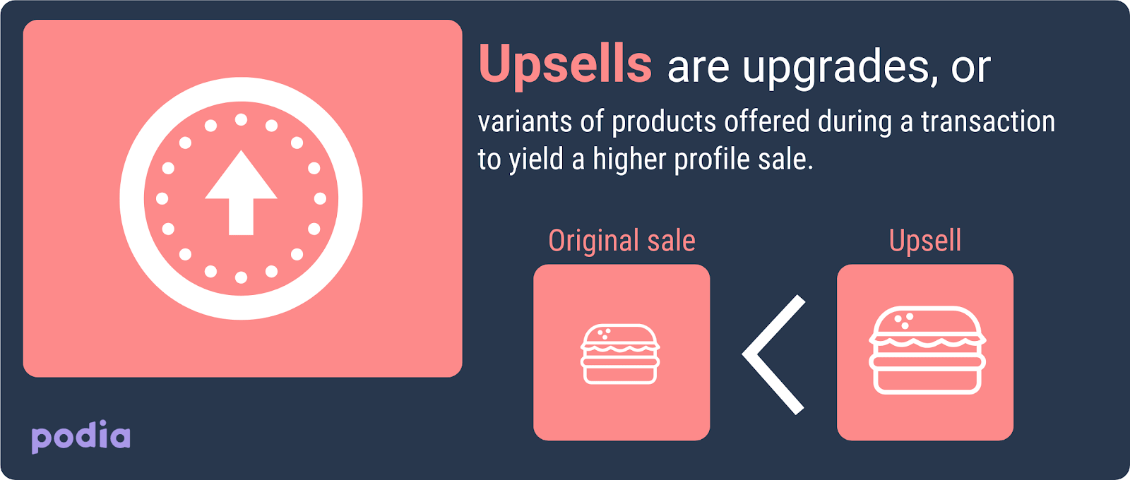 The No-Fuss Guide to Upselling and Cross Selling
