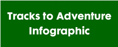 Download your Tracks to Adventure infographic