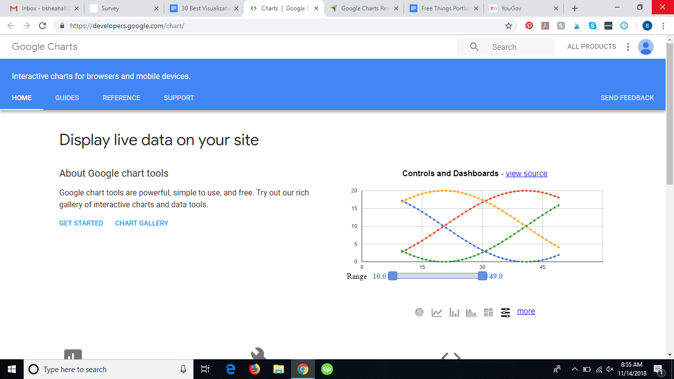 gogle charts website