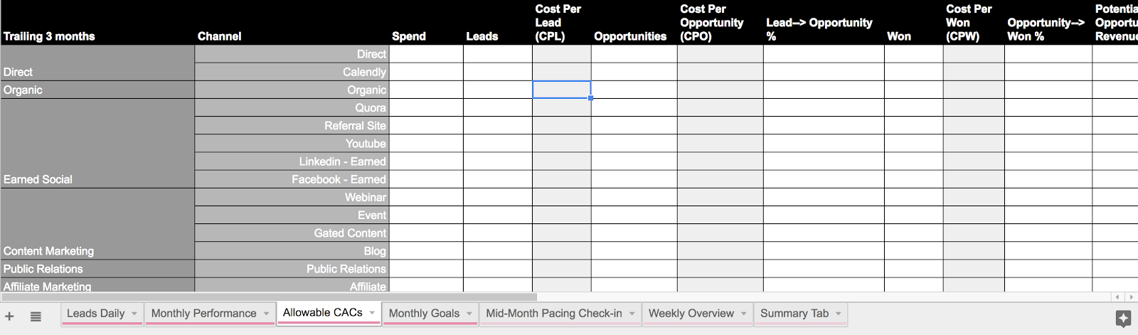 The Perfect Marketing Dashboard - How to Track and Report on Every Important Metric Ecommerce Marketing Growth Marketing Life Hacks Paid Marketing Uncategorized