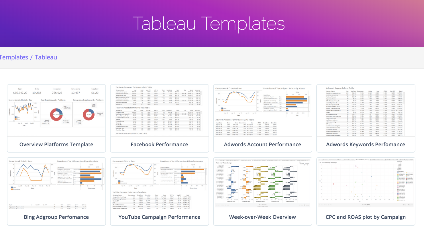 Free Tableau Templates for Marketing Analytics