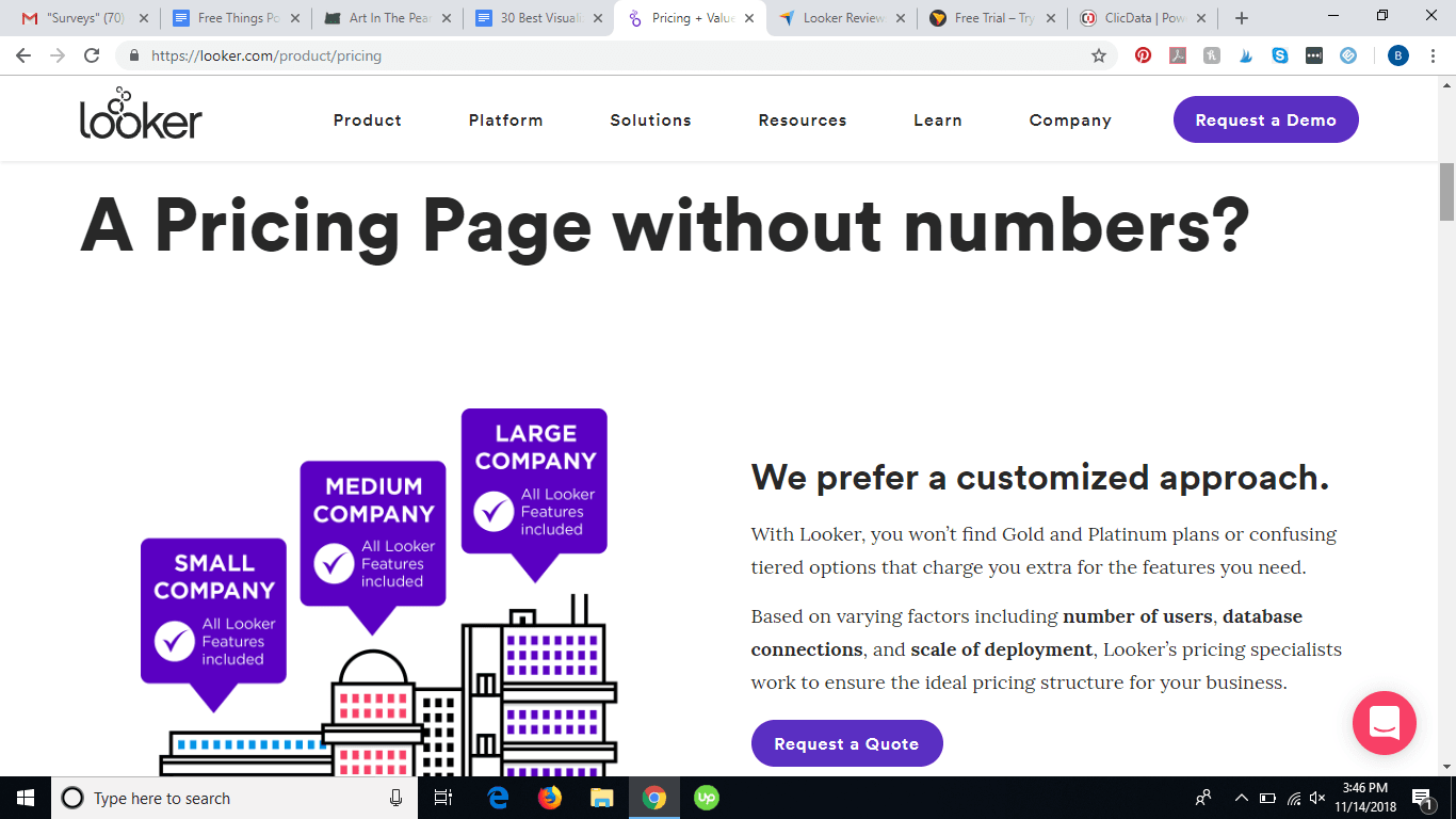 Screenshot from Looker's website. Pricing page