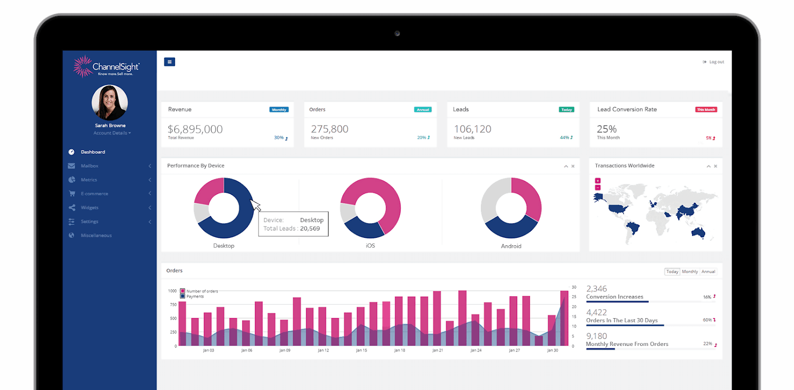 Marketing Performance Dashboard by ChannelSight