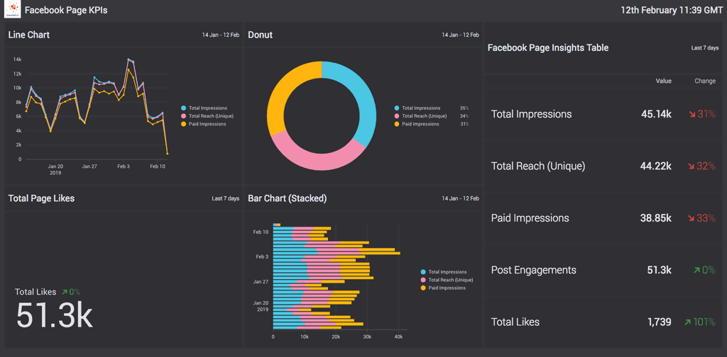 Marketing Agecny Dashboard