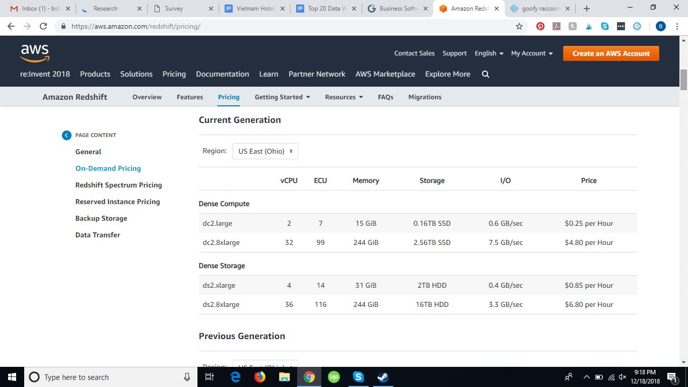 AWS Amazon pricing