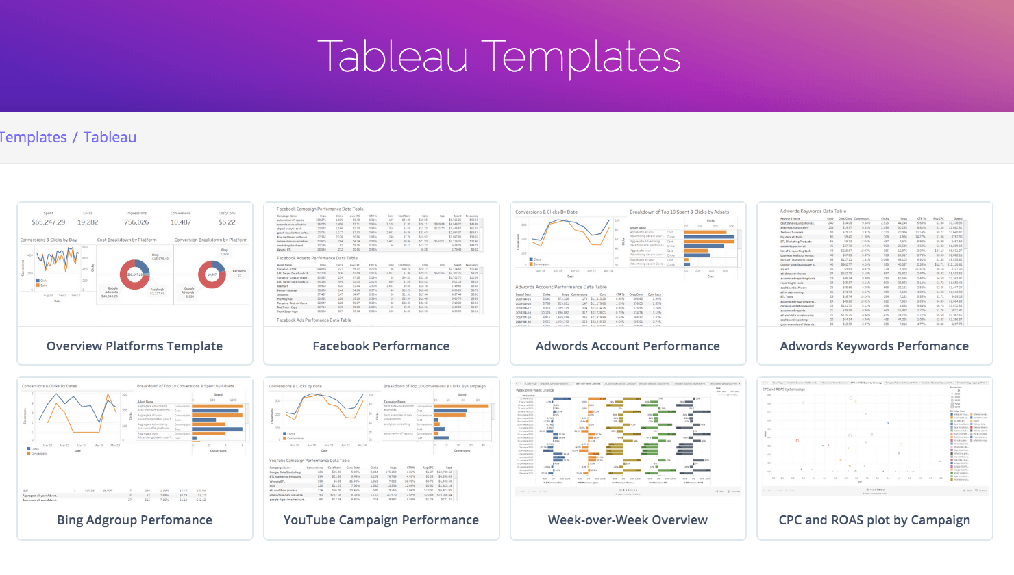 Tableau Templates list