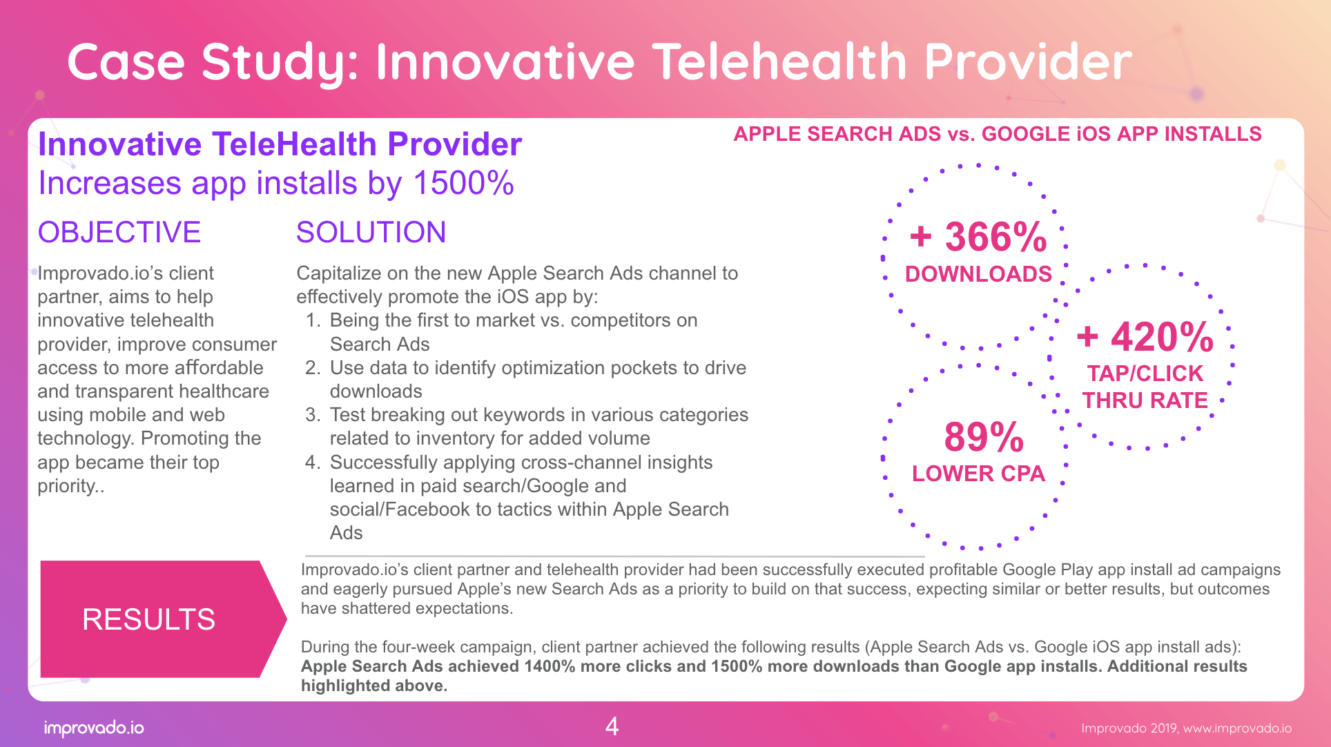 Innovative telehealth provider