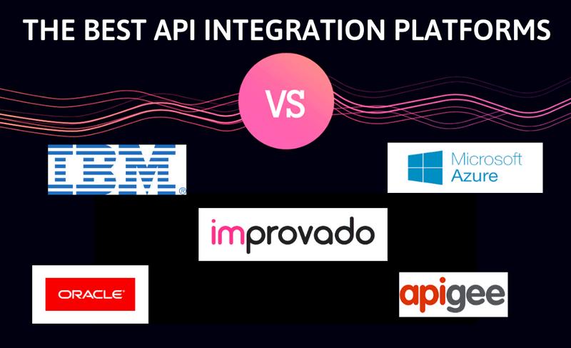 Top 5 API Integration Platforms