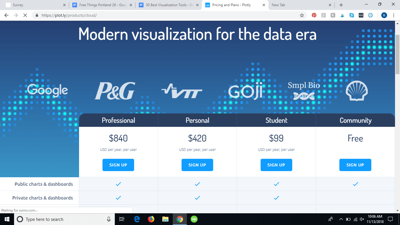 plotly pricing
