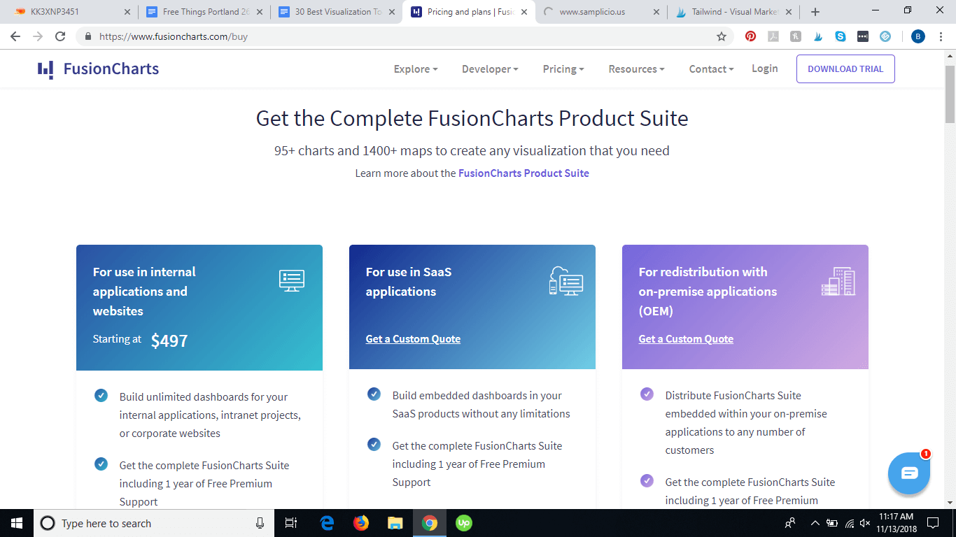 FusionCharts pricing