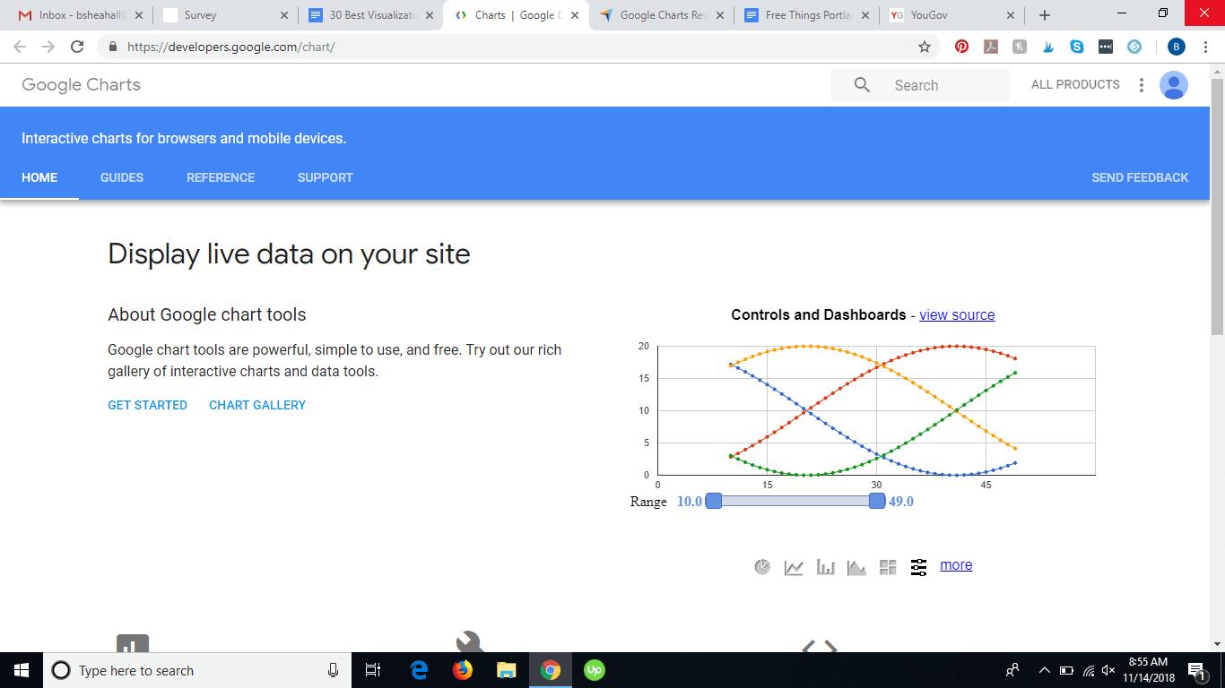 Google Charts' webpage