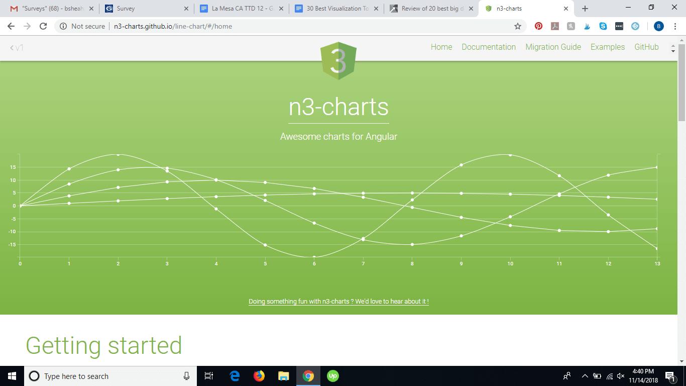 n3-charts homepage