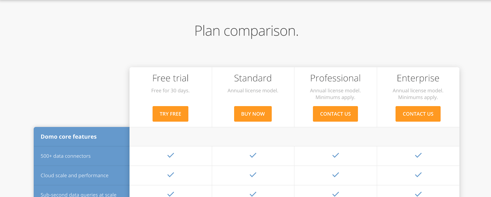 Domo's plan comparison