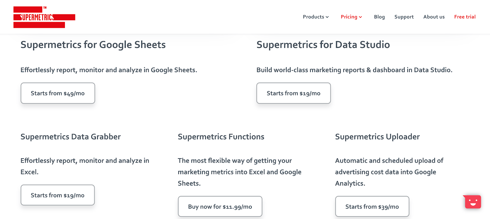 Supermetric's pricing
