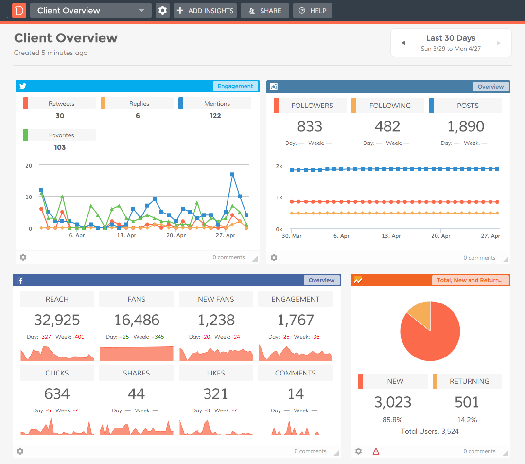 Agency Marketing Dashboard Example
