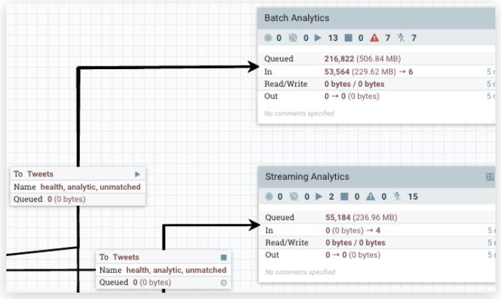 Apache ETL tool