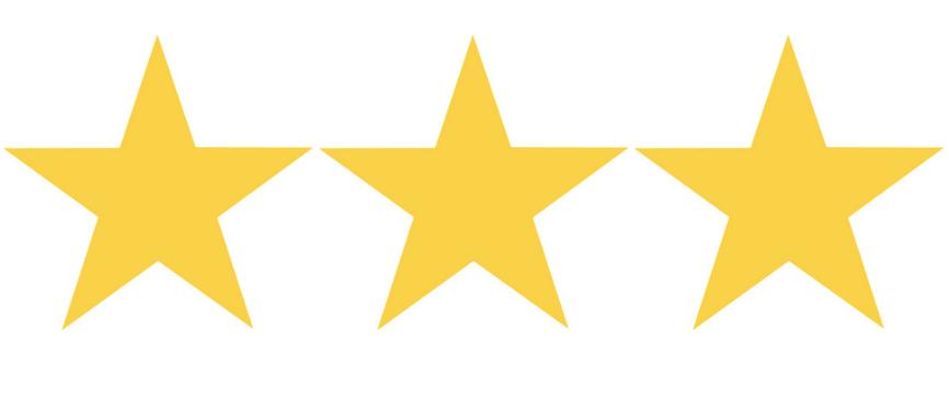 Datorama rating