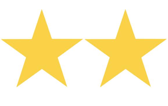 supermetrics rating
