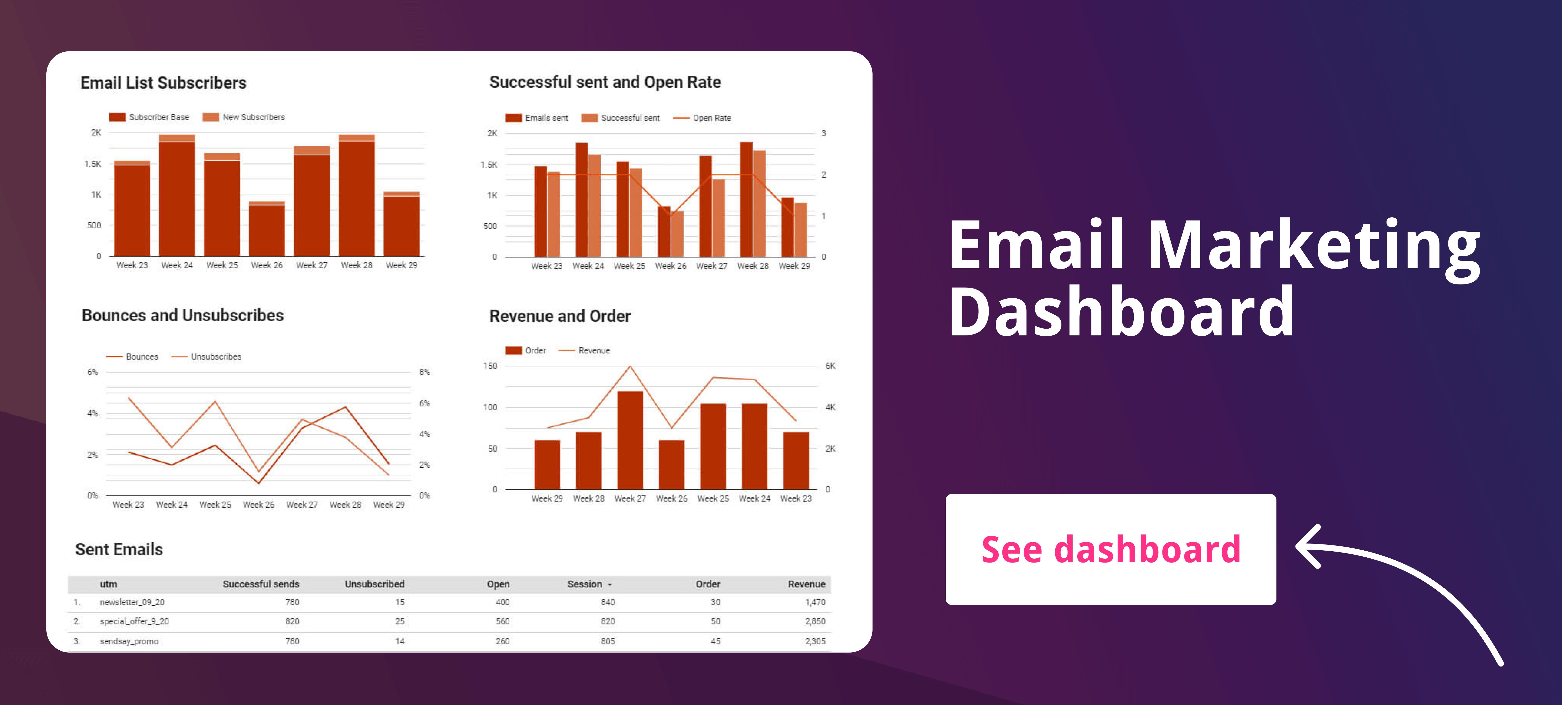 Email marketing dashboard link