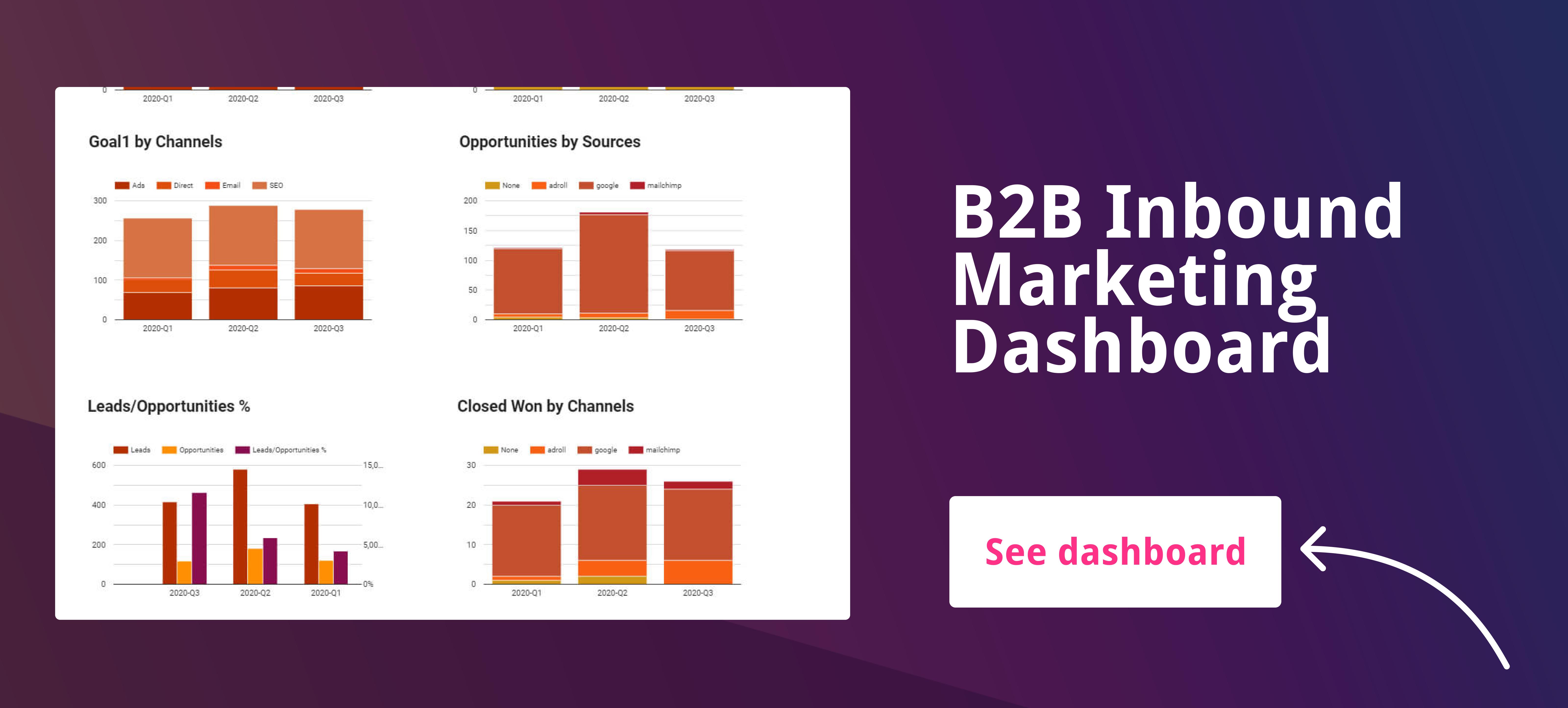 B2B marketing dashboard link