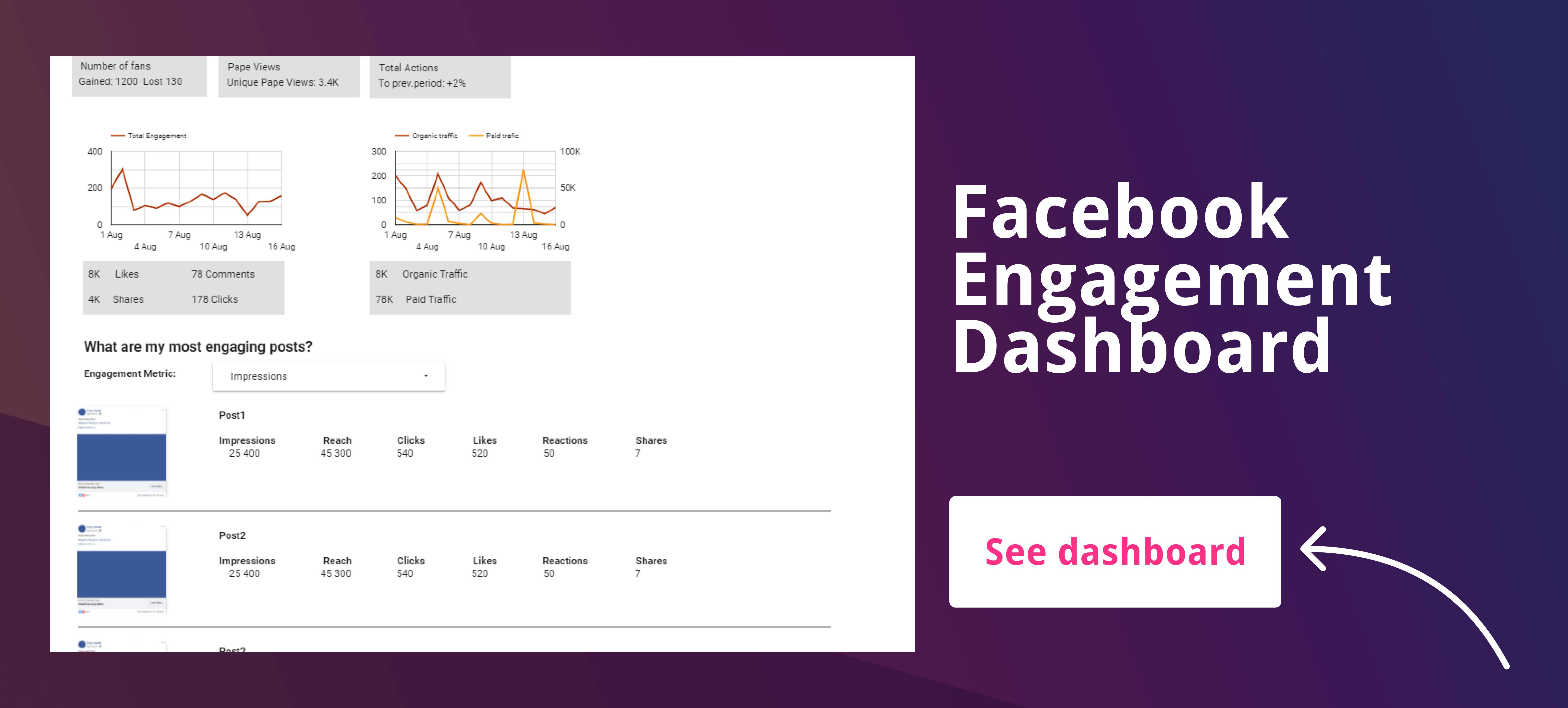 FB engagement dashboard link
