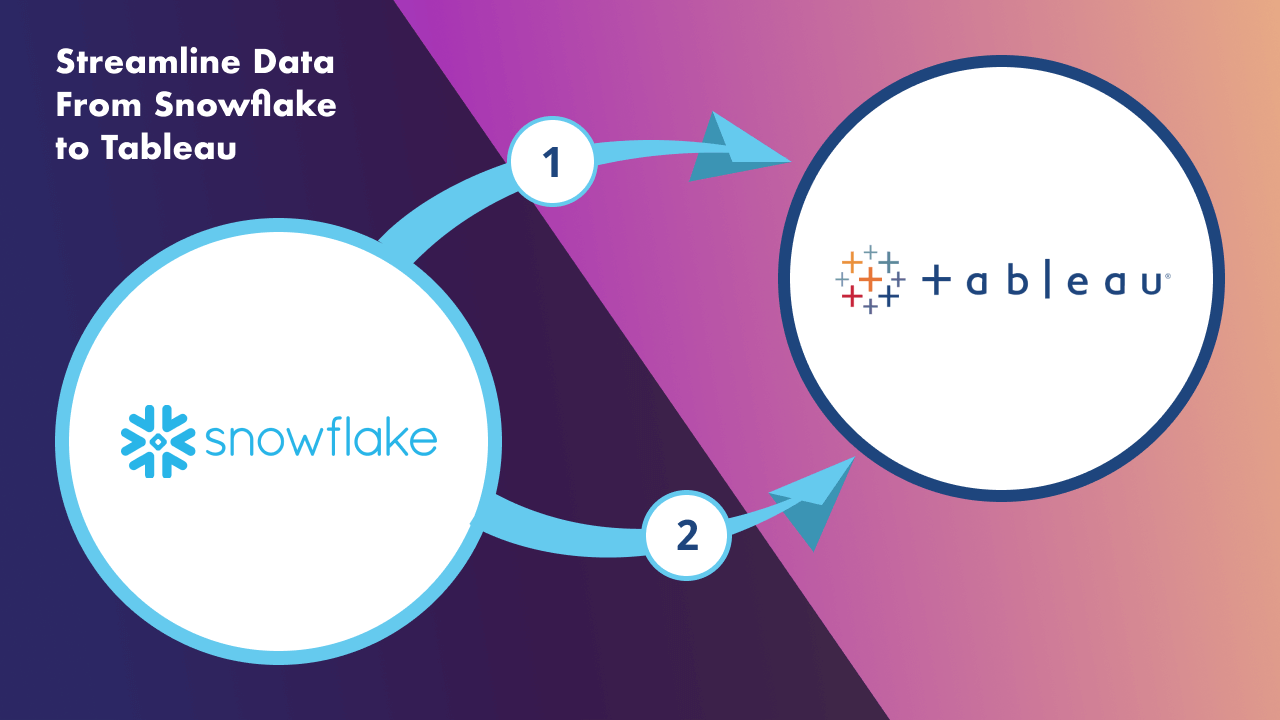 How Streamline data from Snowflake to Tableau [Two Easy Ways]
