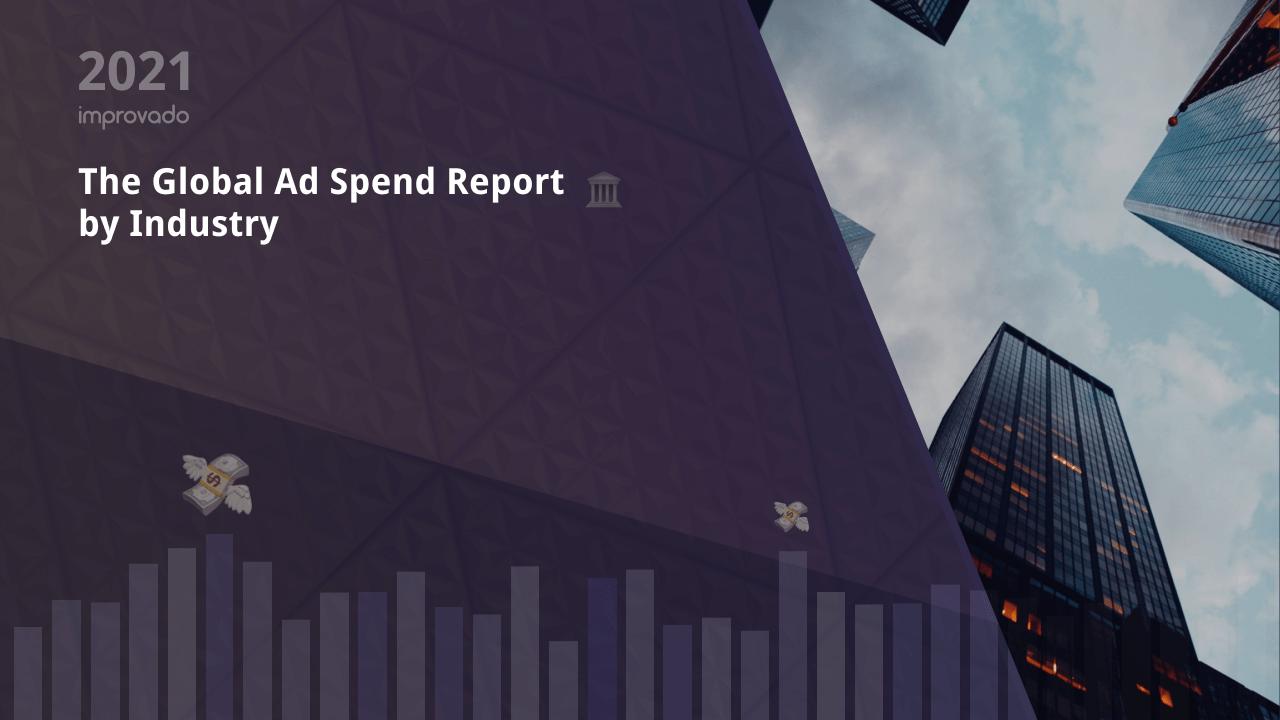 Global Digital Advertising Spend by Industry in 2021