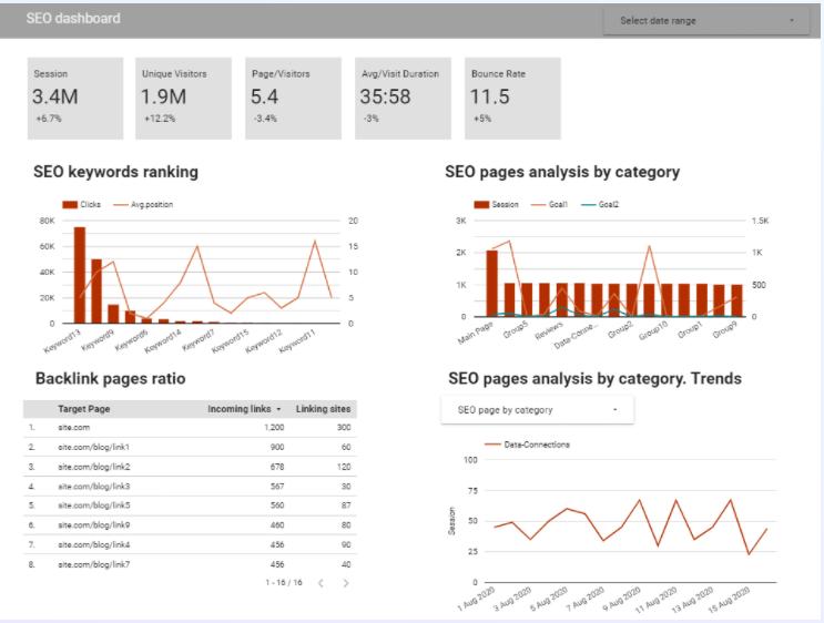 Marketing Data Sources