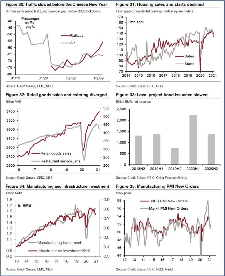 'Global Cycle Notes: U-Turn': China