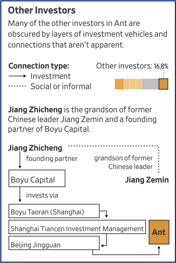 'China Blocked Jack Ma's Ant IPO After Investigation Revealed Likely Beneficiaries'