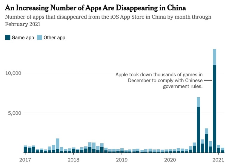 'Apple in China: No Plan B'