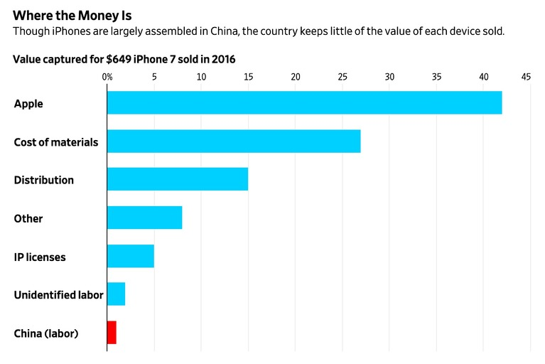 'Apple held hostage by its Chinese puzzle'