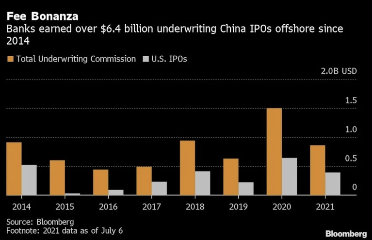 'China Plans to Exempt H.K. IPOs From Cybersecurity Reviews'