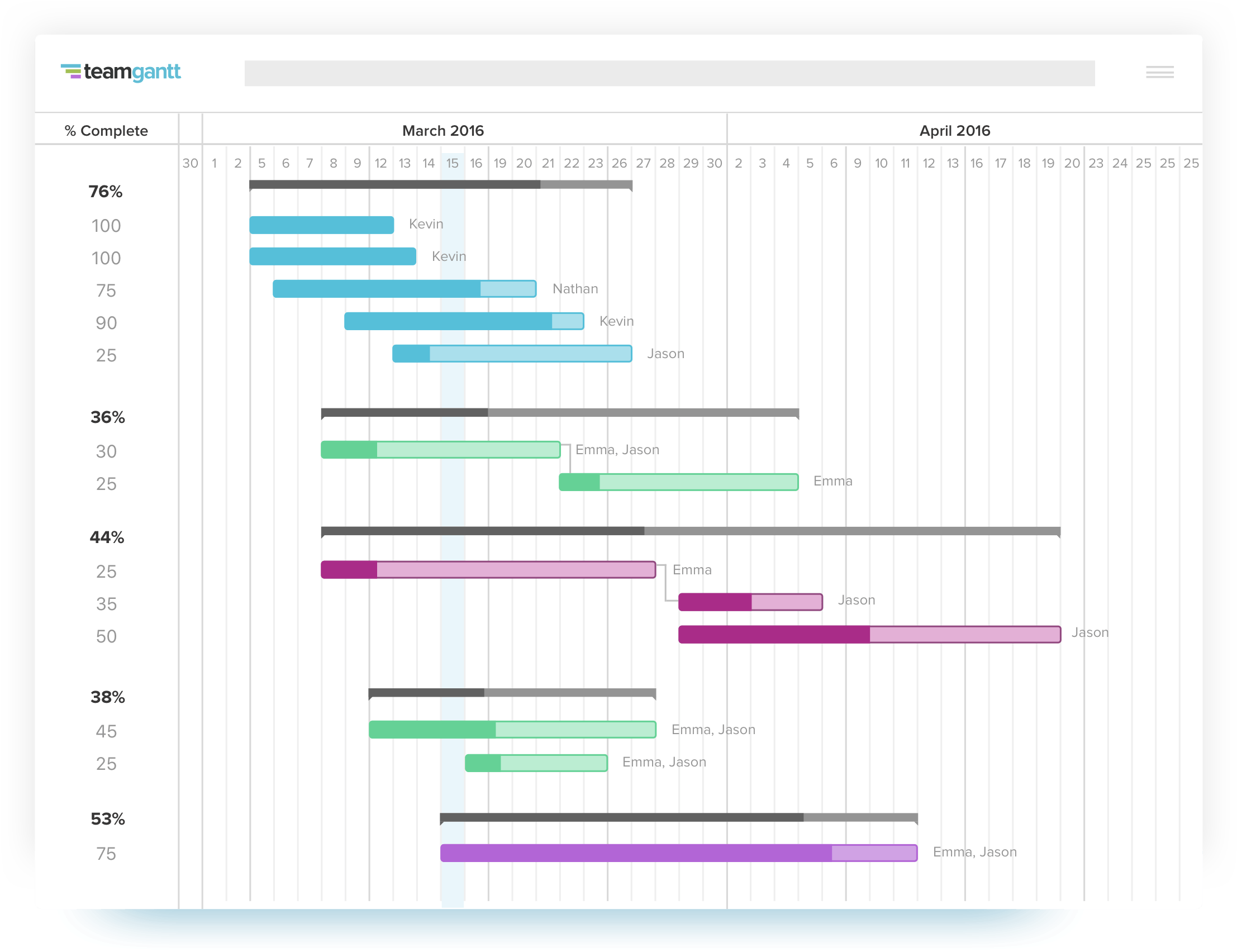 Online Gantt Chart Software