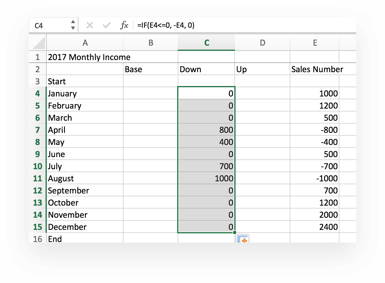 Waterfall Chart: Excel Template & How-to Tips | TeamGantt