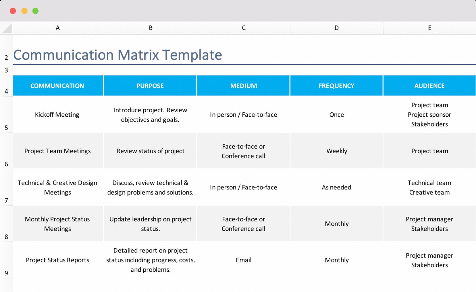 communication matrix how