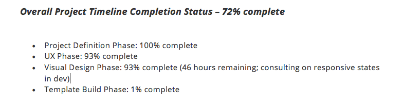 Project Status Report Template and Status Report Examples | TeamGantt