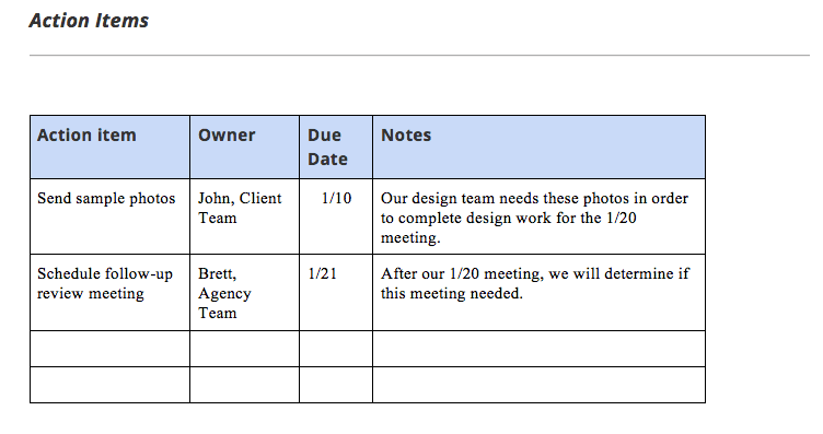 Project Status Report Template And Status Report Examples Teamgantt