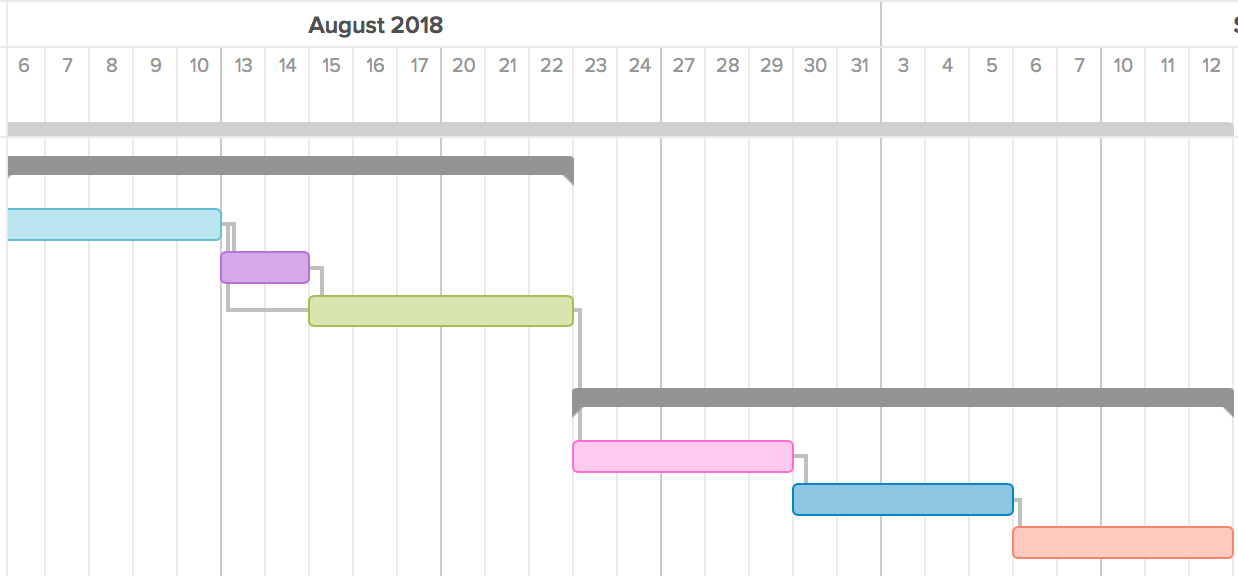 Free Gantt Chart Template For Excel Download Teamgantt